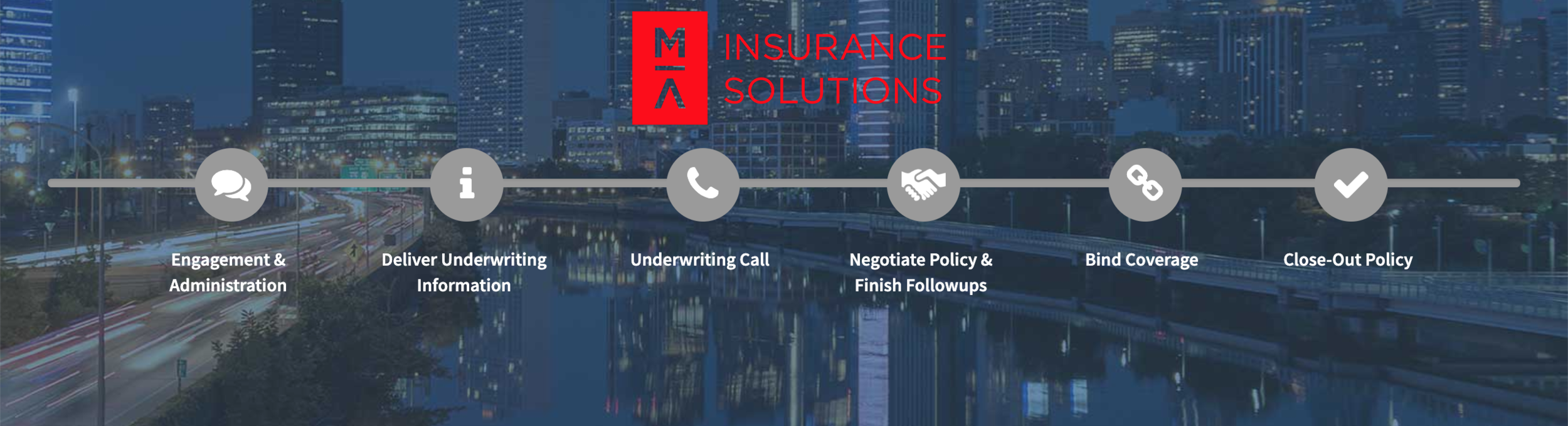 XenoDATA Architects & Builds Peer To Peer Data-Driven Platform for Niche Insurance Placement Services Firm