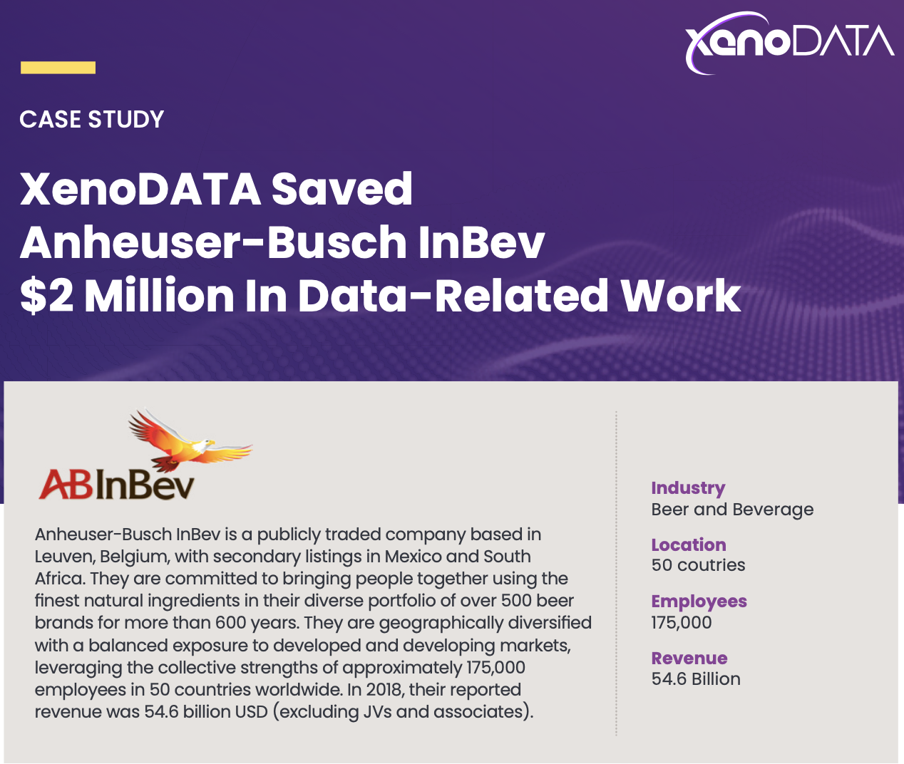 Anheuser Busch InBev People Team Saved $2M in Data Related Work